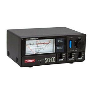 CB Power / SWR Meters